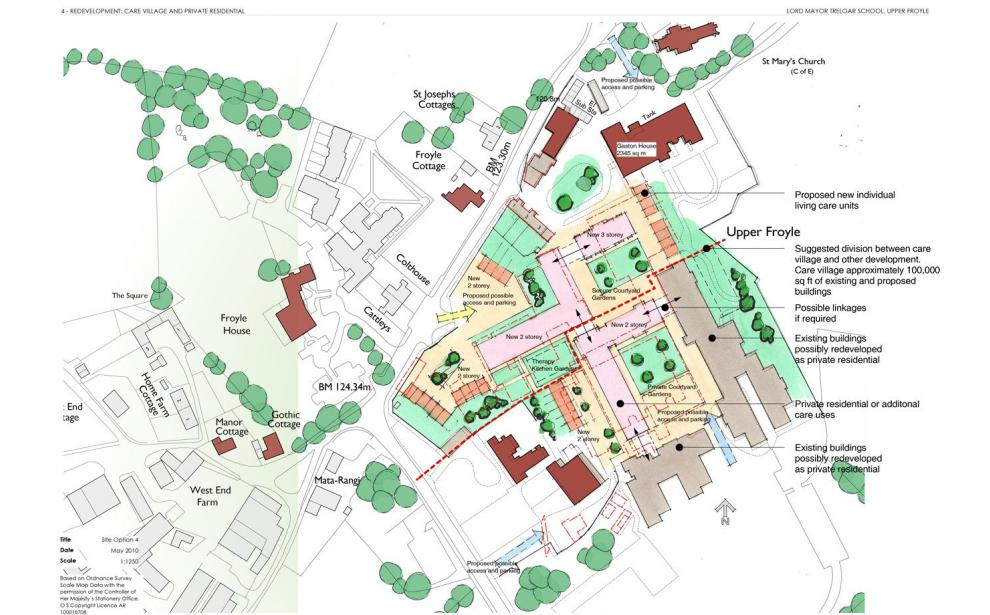 Overview of the proposed development