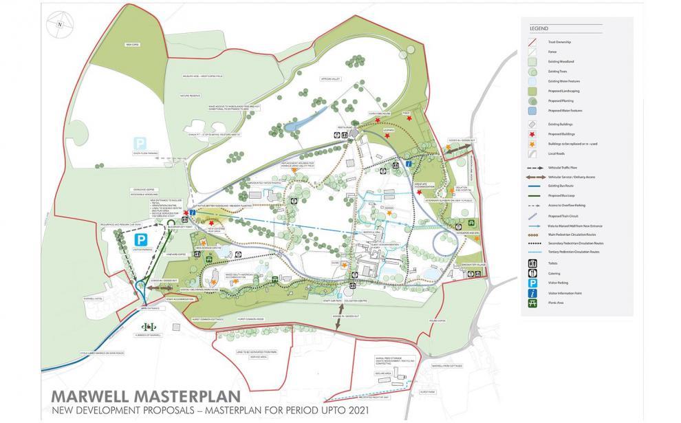 Masterplan proposals